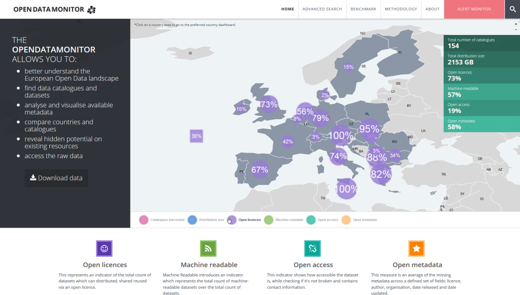 Home - European Dashboard