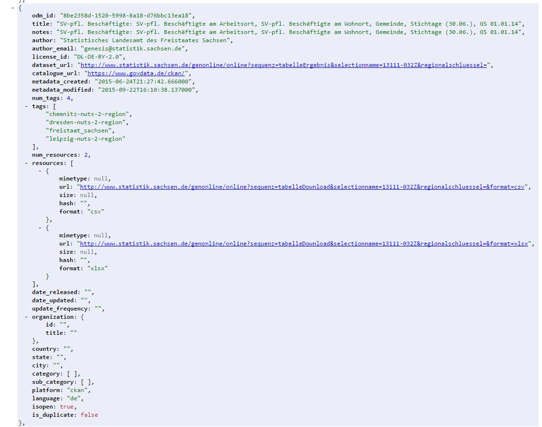 API Beispiel